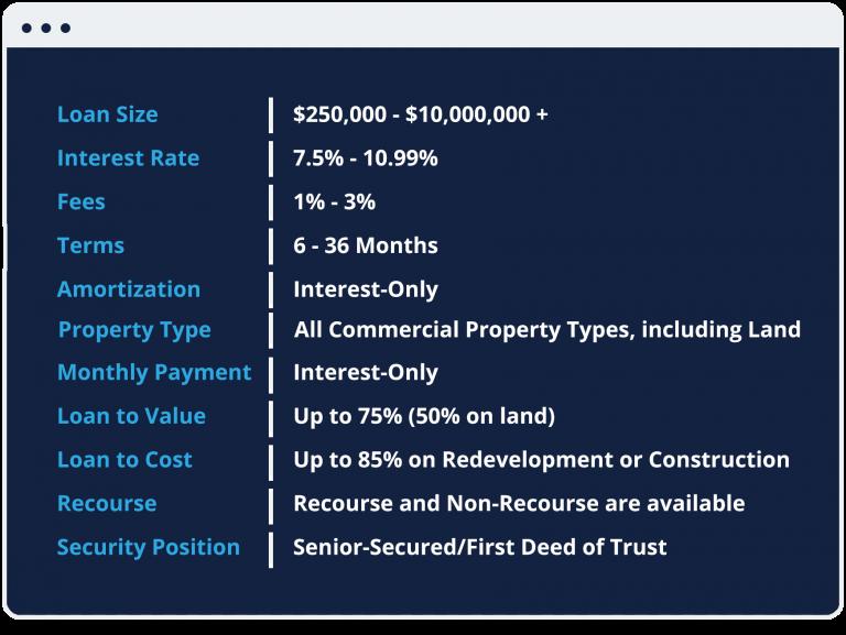 General Loan Terms